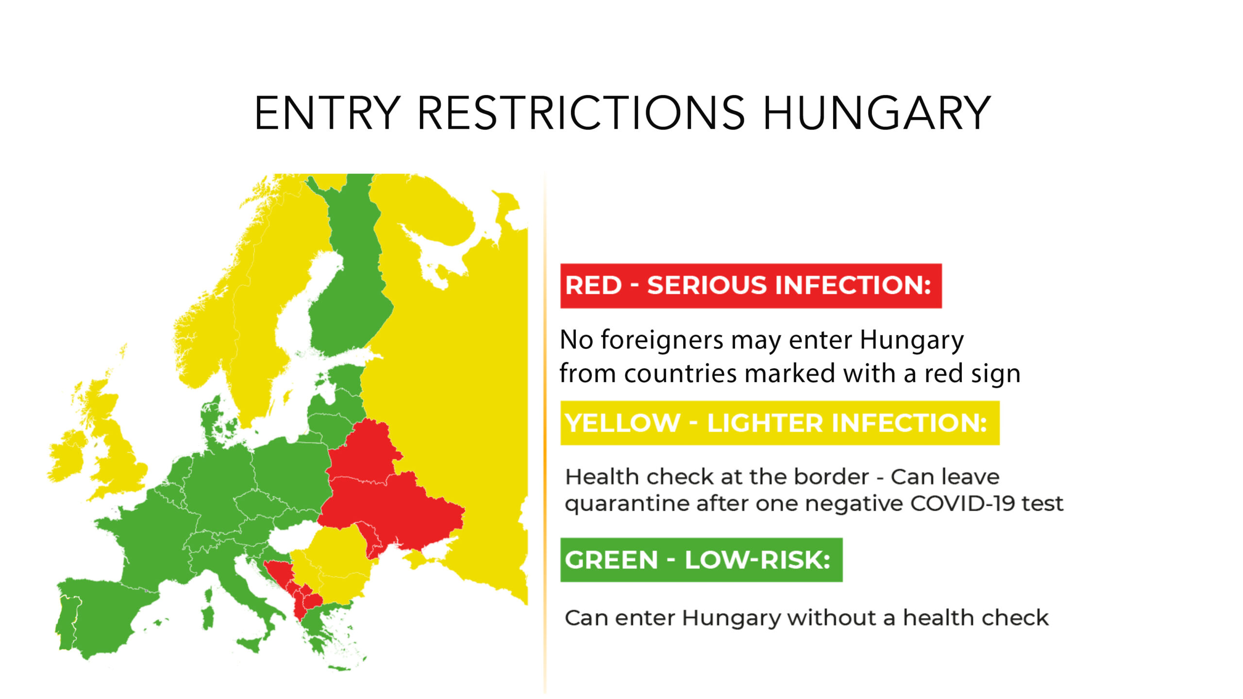 hungary covid-19 entry restrictions